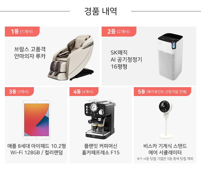1. 복지포인트 신청 이벤트 - 경품내역